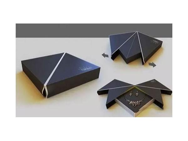 包装盒设计四要素