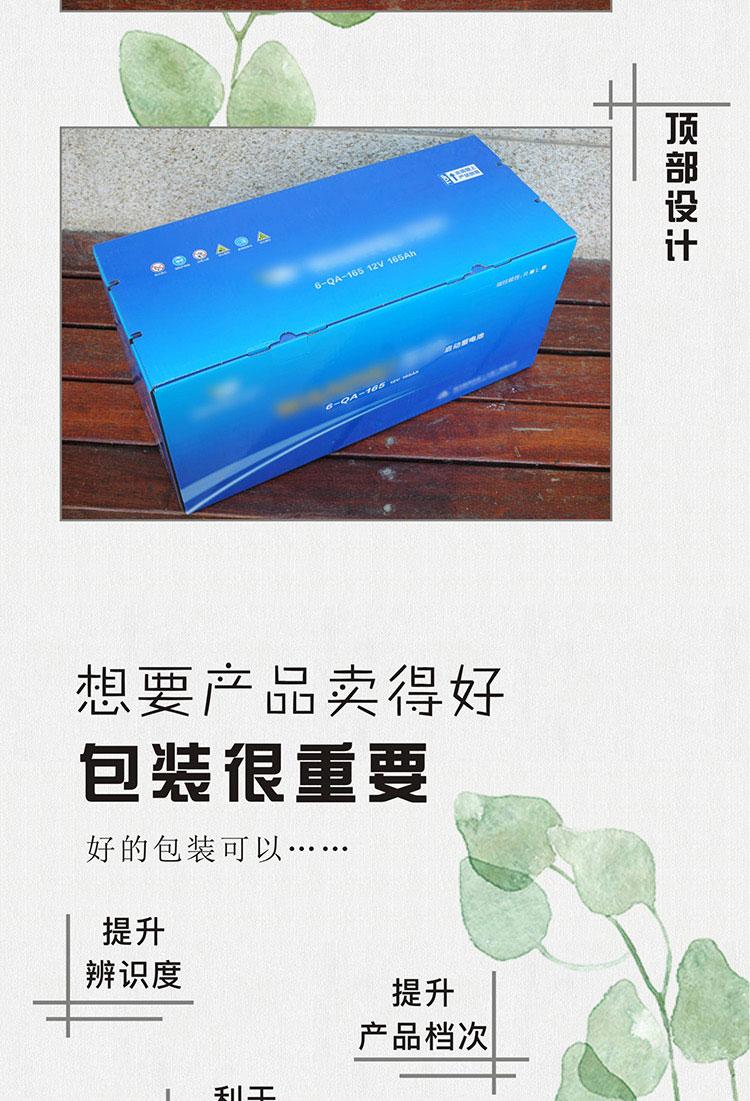 电子产品包装设计-蓄电池包装纸箱定制 (3)