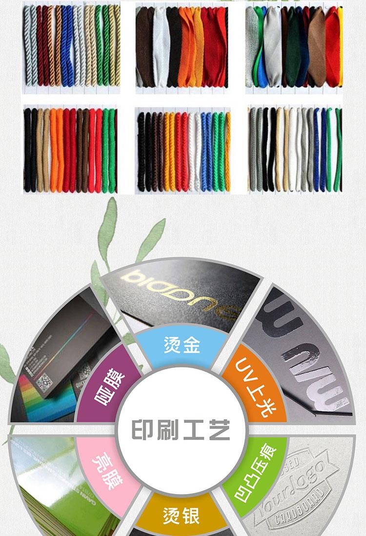 电子产品包装设计-蓄电池包装纸箱定制 (6)