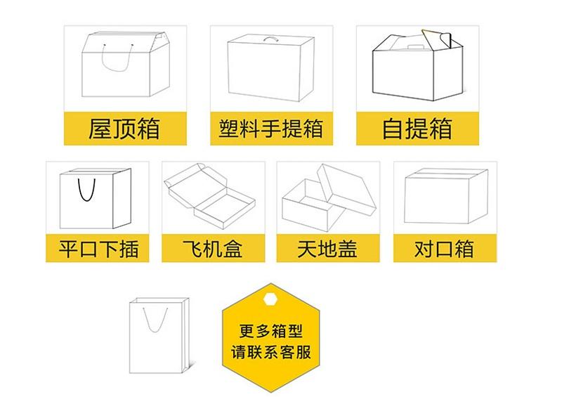 纸箱常见盒型